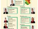 Seite 025 Der Vorstand des CCC - fertig-p1
